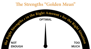 """The """"Golden Mean"""""""